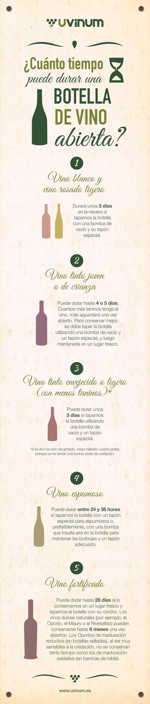 botella-de-vino-abierta